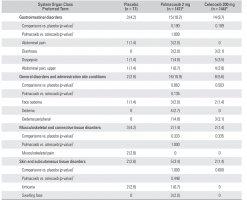 CIOS :: Clinics in Orthopedic Surgery